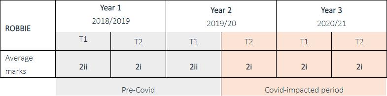 cov19-no-detriment-table-examples-1