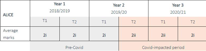 cov19-no-detriment-table-examples-2