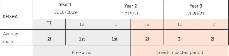 cov19-no-detriment-table-examples-3
