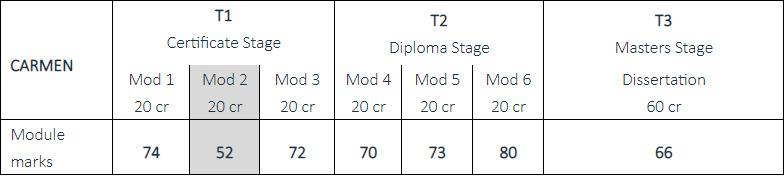 cov19-no-detriment-table-examples-5