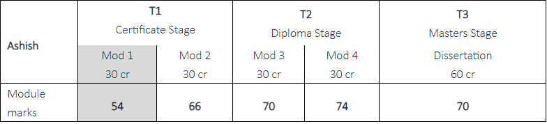 cov19-no-detriment-table-examples-6